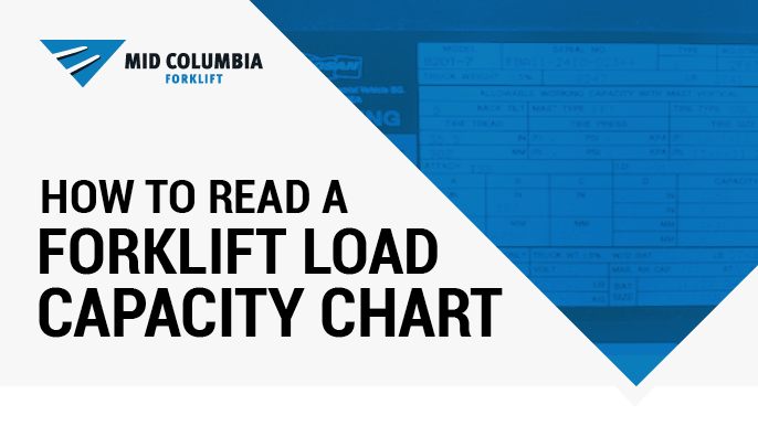 How to Read a Forklift Load Capacity Chart